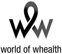 WW WORLD OF WHEALTH