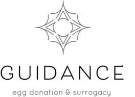 GUIDANCE EGG DONATION & SURROGACY