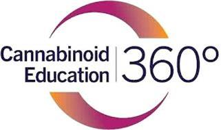 CANNABINOID EDUCATION 360°