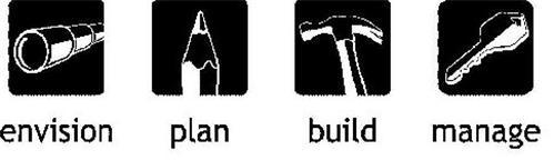ENVISION PLAN BUILD MANAGE
