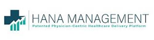 HANA MANAGEMENT PATENTED PHYSICIAN-CENTRIC HEALTHCARE DELIVERY PLATFORM