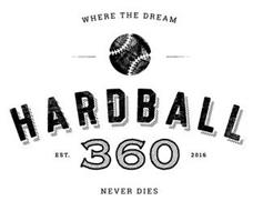 WHERE THE DREAM NEVER DIES HARDBALL 360EST. 2016