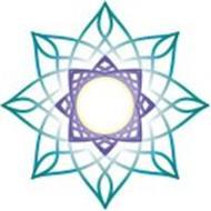 Healing Through the Arts, Inc.
