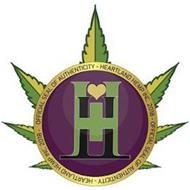 HEARTLAND HEMP INC 2018 - OFFICIAL SEAL OF AUTHENTICITY - HEARTLAND HEMP INC 2018 - OFFICIAL SEAL OF AUTHENTICITY HHI