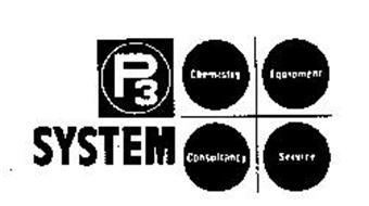 P3 SYSTEM CHEMISTRY EQUIPMENT CONSULTANCY SERVICE