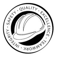 SAFETY QUALITY EXCELLENCE TEAMWORK INTEGRITY
