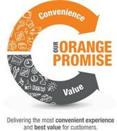 OUR ORANGE PROMISE CONVENIENCE VALUE DELIVERING THE MOST CONVENIENT EXPERIENCE AND BEST VALUE FOR CUSTOMERS.