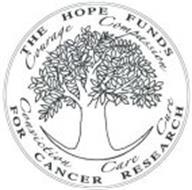 American Cancer Society (ASC)