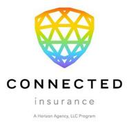 CONNECTED INSURANCE A HORIZON AGENCY, LLC PROGRAM
