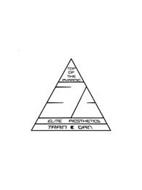EA TOP OF THE PYRAMID ELITE AESTHETICS TRAIN & GAIN