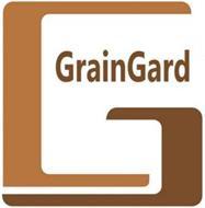 GG GRAINGARD