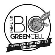 IMMUNE BIO GREENCELL IMMUNEMODULATORY PROPERTIES ANTIOXIDANTS