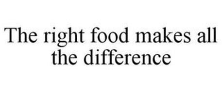 THE RIGHT FOOD MAKES ALL THE DIFFERENCE