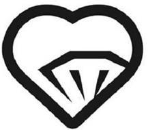 In Season Jewelry LLC