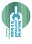 INDUSTRIAL COMPRESSED AIR & VACUUM RAPID RESPONSE DETAILED CARE
