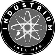 INDUSTRIUM IDEA MFG.