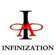 INFINIZATION IA
