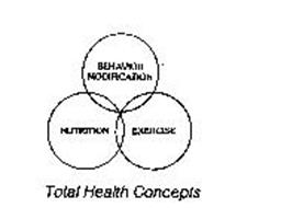 TOTAL HEALTH CONCEPTS BEHAVIOR MODIFICATTION NUTRITION EXERCISE