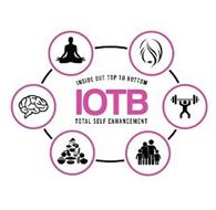 INSIDE OUT TOP TO BOTTOM IOTB TOTAL SELF ENHANCEMENT