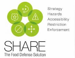 SHARE THE FOOD DEFENSE SOLUTION STRATEGY HAZARDS ACCESSIBILITY RESTRICTION ENFORCEMENT