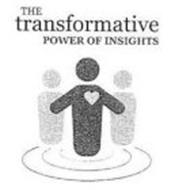 THE TRANSFORMATIVE POWER OF INSIGHTS