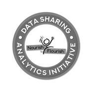 · NOURISH TO FLOURISH DATA SHARING · ANALYTICS INITIATIVE