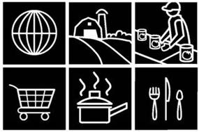 International Food Information Council Foundation