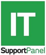 IT SUPPORTPANEL