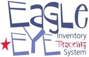 eyeball inventory method Automated tool control system (atc) what if you could get advanced tool security and complete inventory management in one comprehensive system.