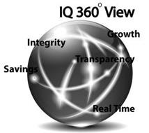 IQ 360º VIEW INTEGRITY GROWTH SAVINGS TRANSPARENCY REAL TIME