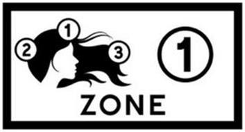 ZONE 1 1 2 3