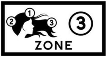 ZONE 3 1 2 3