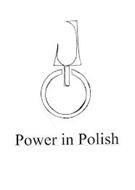POWER IN POLISH