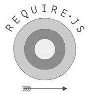 REQUIRE·JS