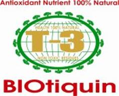 ANTIOXIDANT NUTRIENT 100% NATURAL HEALTH 100% NATURAL T-3 NON TOXIC RESIDUES BIOTIQUIN