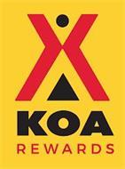 KOA REWARDS