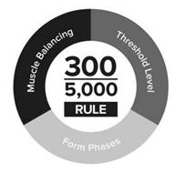 300 5,000 RULE MUSCLE BALANCING THRESHOLD LEVEL FORM PHASES