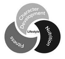 CHARACTER DEVELOPMENT FITNESS NUTRITION LIFESTYLE
