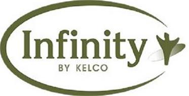 INFINITY BY KELCO