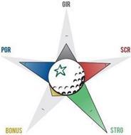 GIR SCR STRG BONUS PGR