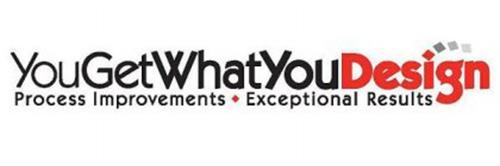 YOUGETWHATYOUDESIGN PROCESS IMPROVEMENTS EXCEPTIONAL RESULTS