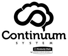 CONTINUUM SYSTEM BY KC KIMBERLY-CLARK PROFESSIONAL