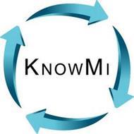 KNOWMI