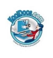KOOLDOCS.COM - ONLINE PHYSICIAN CONSULTATIONS