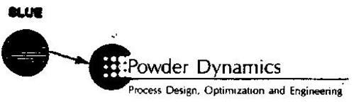 POWDER DYNAMICS PROCESS DESIGN, OPTIMIZATION AND ENGINEERING