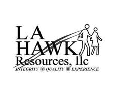 LA HAWK RESOURCES, LLC INTEGRITY QUALITY EXPERIENCE