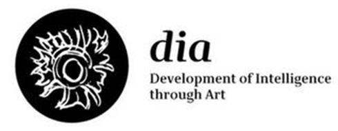 DIA DEVELOPMENT OF INTELLIGENCE THROUGHART