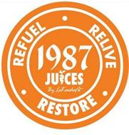 1987 JUICES BY LAKEASHAFIT REFUEL RELIVE RESTORE