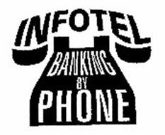 INFOTEL BANKING BY PHONE