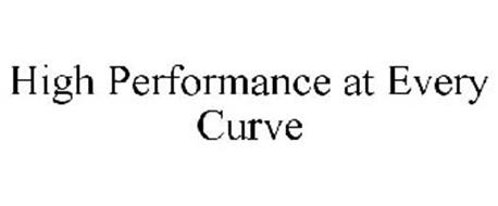 HIGH PERFORMANCE AT EVERY CURVE